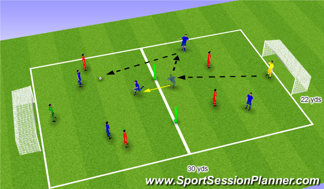 Football/Soccer Session Plan Drill (Colour): Second Line