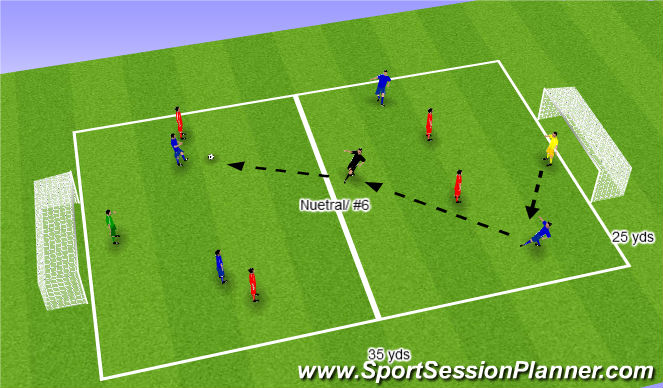 Football/Soccer Session Plan Drill (Colour): Find the Number 6