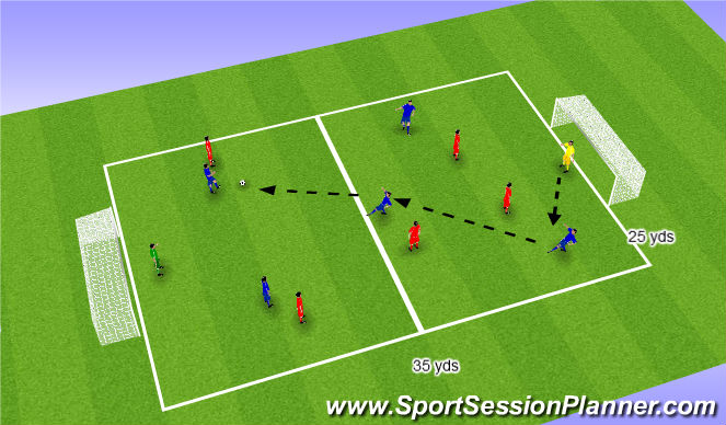 Football/Soccer Session Plan Drill (Colour): Man to Man