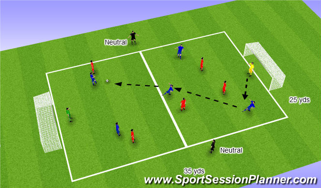 Football/Soccer Session Plan Drill (Colour): Full Back Introduction