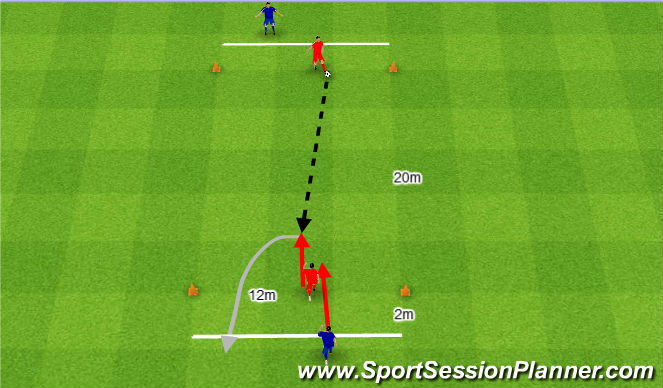 Football/Soccer Session Plan Drill (Colour): Przyjęcie piłki w pojedynku 1v1.