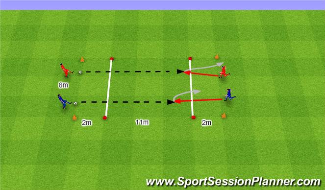 Football/Soccer Session Plan Drill (Colour): Przyjęcie piłki w ruchu.