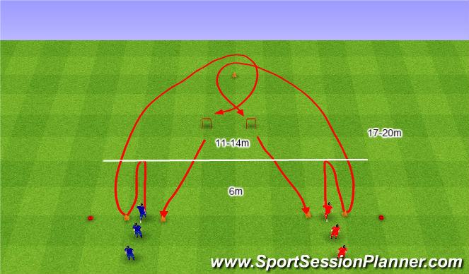 Football/Soccer Session Plan Drill (Colour): 2. Sztafeta koordynacyjna.