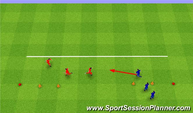 Football/Soccer Session Plan Drill (Colour): 4. Policjanci i złodzieje.