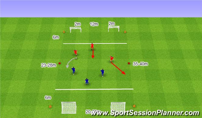 Football/Soccer Session Plan Drill (Colour): 5. 3v3