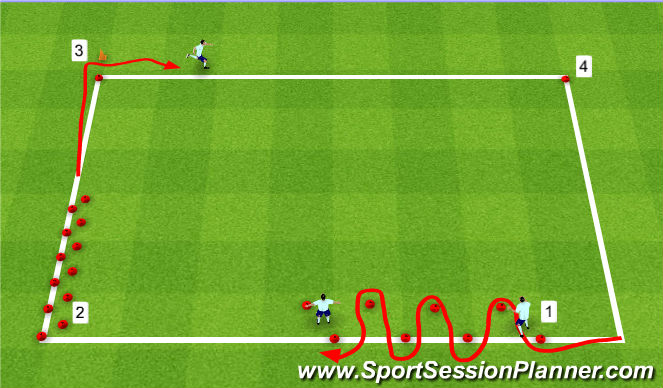 Football/Soccer Session Plan Drill (Colour): SAQ Footwork