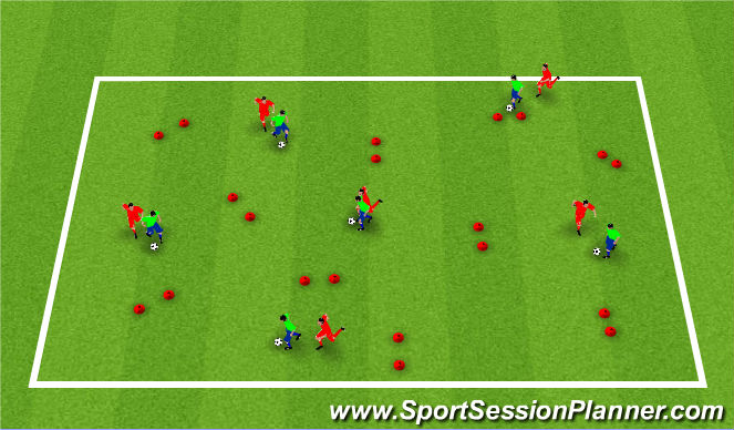 Football/Soccer Session Plan Drill (Colour): Dribble Gate Game IV