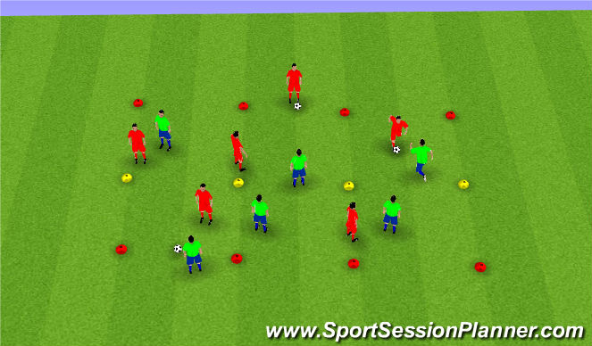 Football/Soccer Session Plan Drill (Colour): 2v2 Champions Field