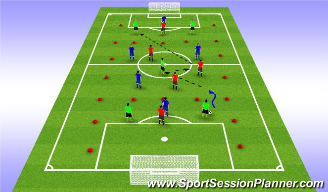 Football/Soccer Session Plan Drill (Colour): Position rondo