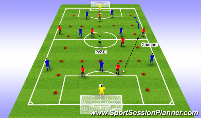Football/Soccer Session Plan Drill (Colour): Channels 1