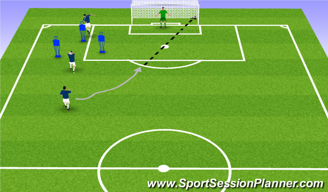 Football/Soccer Session Plan Drill (Colour): defending headers , finishing