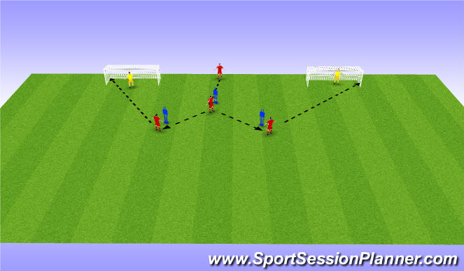 Football/Soccer Session Plan Drill (Colour): Finishing two goals