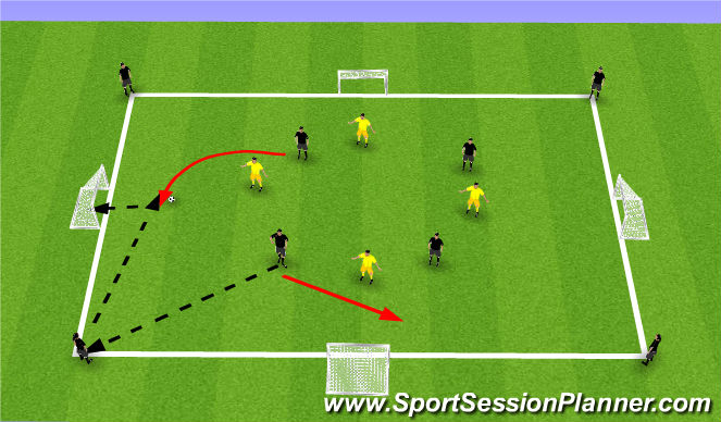 Football/Soccer Session Plan Drill (Colour): 6v3/ 8v4 quick counter