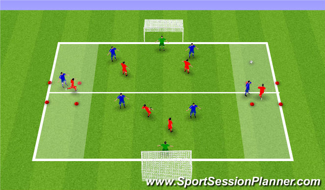 Football/Soccer Session Plan Drill (Colour): Counter attacking wing game