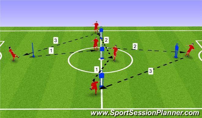 Football/Soccer Session Plan Drill (Colour): passing drill , figure of 8