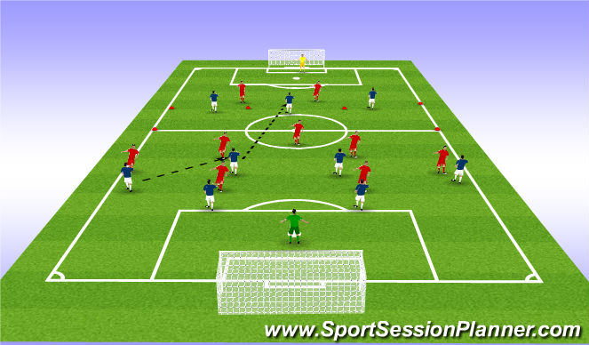 Football/Soccer Session Plan Drill (Colour): counter and pressing
