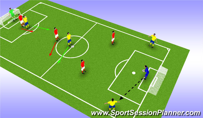 Football/Soccer Session Plan Drill (Colour): Training Session Setup
