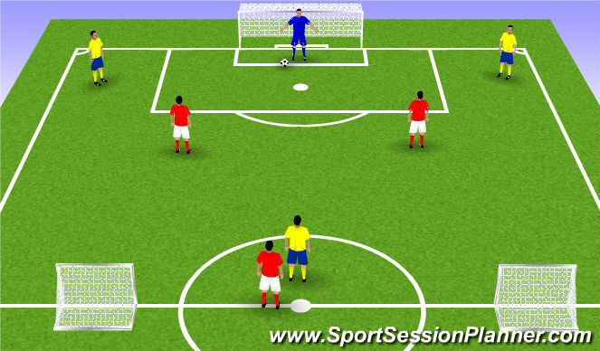 Football/Soccer Session Plan Drill (Colour): 3v2, 4v2, 4v3 Possession