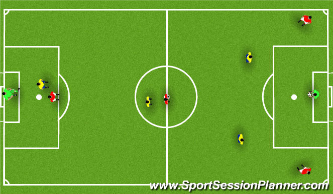 Football/Soccer Session Plan Drill (Colour): 4v4+2 Possession