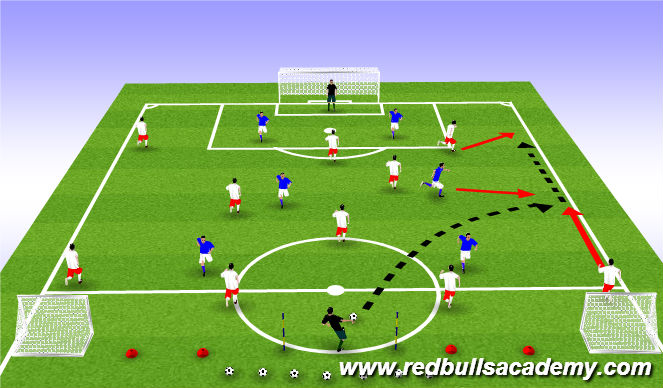 Football/Soccer Session Plan Drill (Colour): Functional practice - Width from FBs amd WFs
