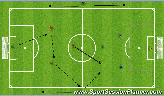Football/Soccer Session Plan Drill (Colour): 4v4+2 Neutral