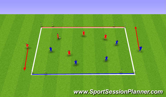 Football/Soccer Session Plan Drill (Colour): 4 v4 The Dribbling Game