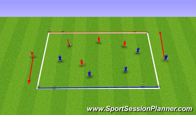 Football/Soccer Session Plan Drill (Colour): 4 v4 The Dribbling Game