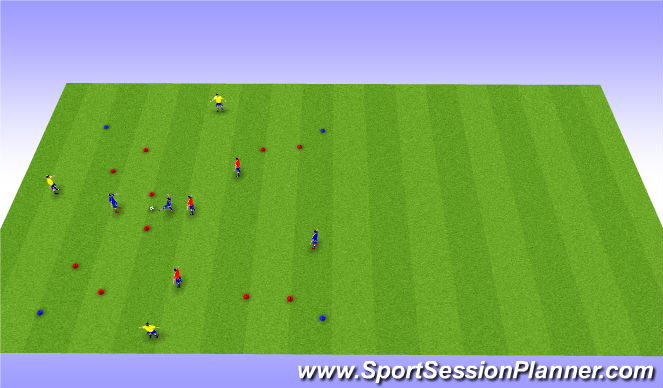 Football/Soccer Session Plan Drill (Colour): 3v3+3 to gates