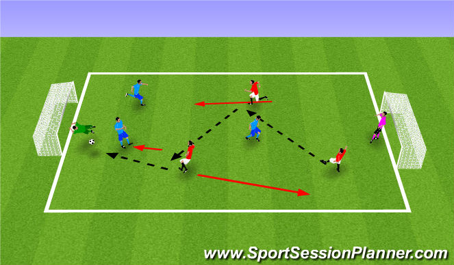 Football/Soccer Session Plan Drill (Colour): SSG #2