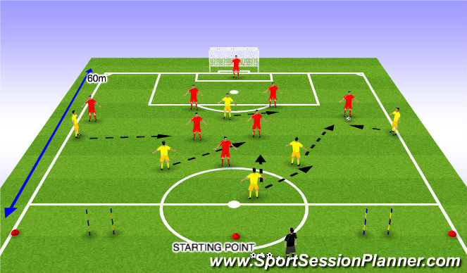 Football/Soccer Session Plan Drill (Colour): ΦΑΣΗ ΠΑΙΧΝΙΔΙΟΥ
