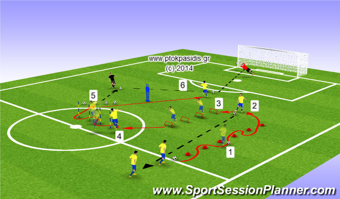 Football/Soccer Session Plan Drill (Colour): ΤΑΧΥΔΥΝΑΜΗ ΜΕ ΜΠΑΛΑ