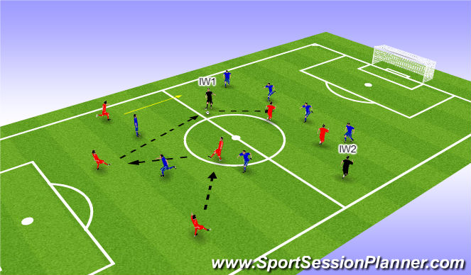 Football/Soccer Session Plan Drill (Colour): Inverted Wingers