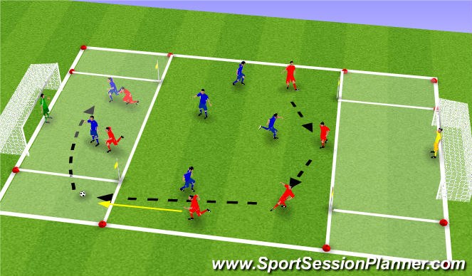 Football/Soccer Session Plan Drill (Colour): Line-Breaking Runs