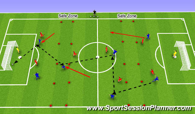 Football/Soccer Session Plan Drill (Colour): un