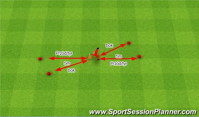 Football/Soccer Session Plan Drill (Colour): Agility, Zwinność.