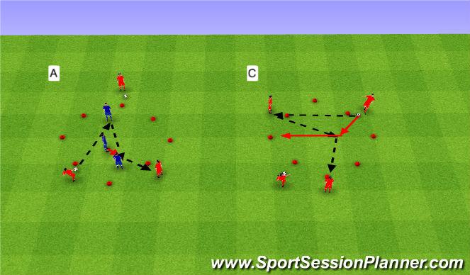 Football/Soccer Session Plan Drill (Colour): Passing Drills. Ćwiczenie z podaniem.