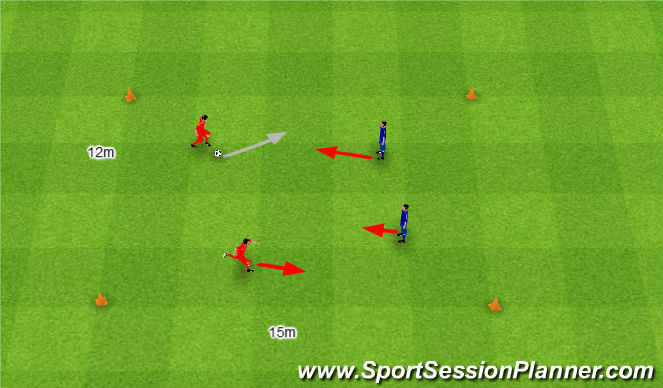 Football/Soccer Session Plan Drill (Colour): 2v2 na szerokie bramki.