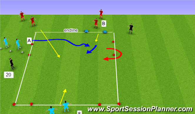 Football/Soccer Session Plan Drill (Colour): 2 v 2 Duel