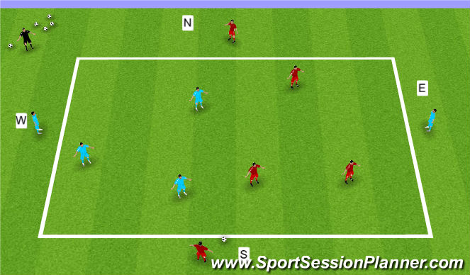 Football/Soccer Session Plan Drill (Colour): 3 v 3 to targets north/south east/west gamee