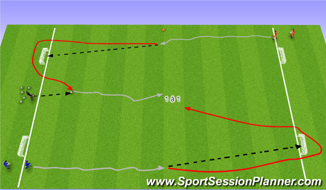 Football/Soccer Session Plan Drill (Colour): 1 á 1 hraðaþjálfun