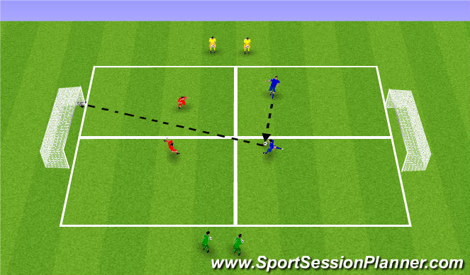 Football/Soccer Session Plan Drill (Colour): Miðja