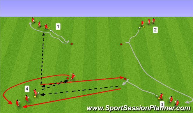 Football/Soccer Session Plan Drill (Colour): Tækniþjálfun - upphitun