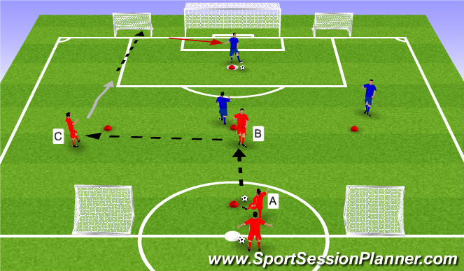 Football/Soccer Session Plan Drill (Colour): Physical/Technical Warm-Up