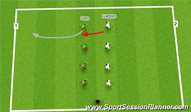 Football/Soccer Session Plan Drill (Colour): Rats & Rabbits
