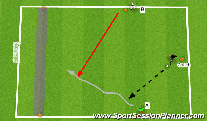 Football/Soccer Session Plan Drill (Colour): Tracking Back