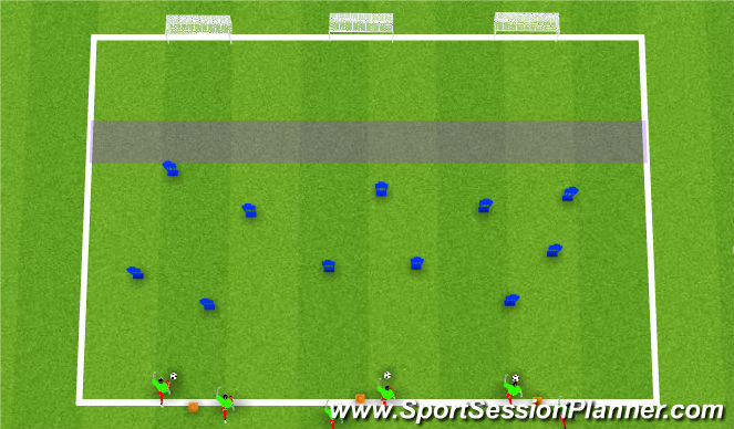 Football/Soccer Session Plan Drill (Colour): Manican Dribble