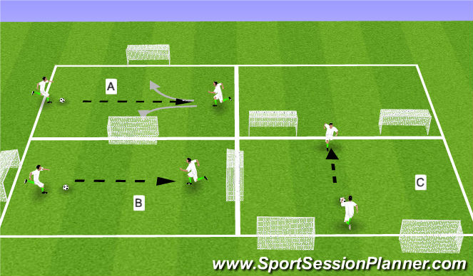 Football/Soccer Session Plan Drill (Colour): 1v1 or 2v2 games