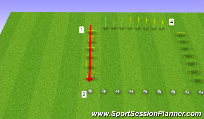 Football/Soccer Session Plan Drill (Colour): Ankle Warm-Up