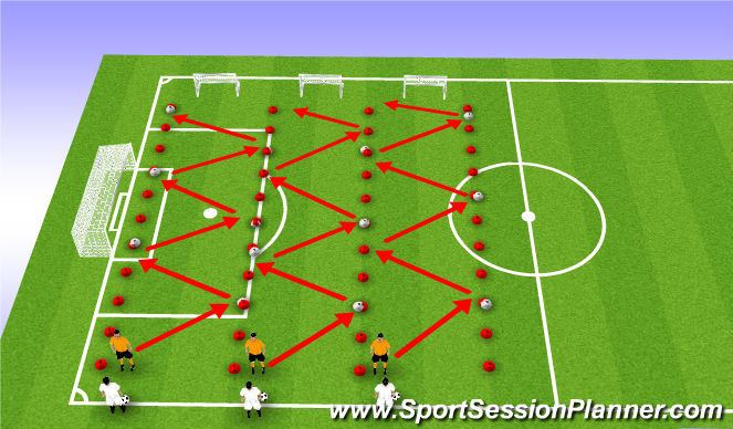 Football/Soccer Session Plan Drill (Colour): Defensive Stance Part 2