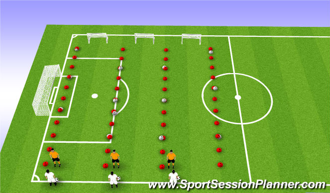 Football/Soccer Session Plan Drill (Colour): Defensive Stance Part 4